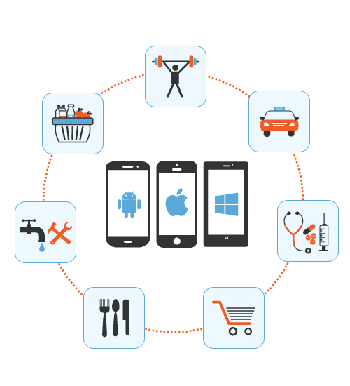 Meeting the Demand for On-Demand Mobile Apps