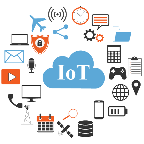The Future of IoT Testing